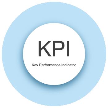 EZDI KPI Impact